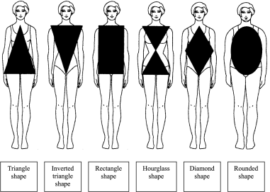 Dress for your body type!