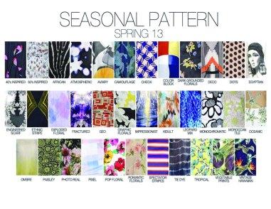 2013 seasonal patterns