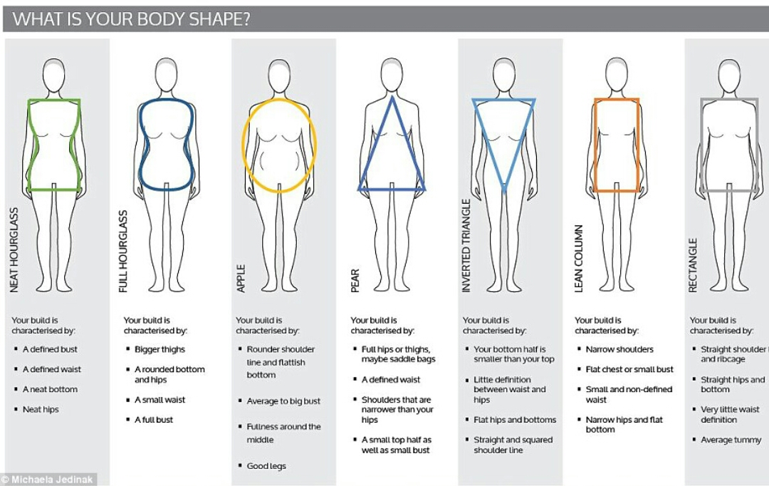 Dress style for bottom heavy body