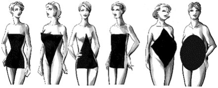 Different weight body same bodycon on dress types petite
